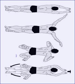 Координация движения брасс на груди