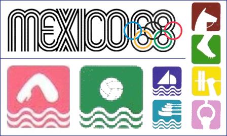 олимпийские пиктограммы: